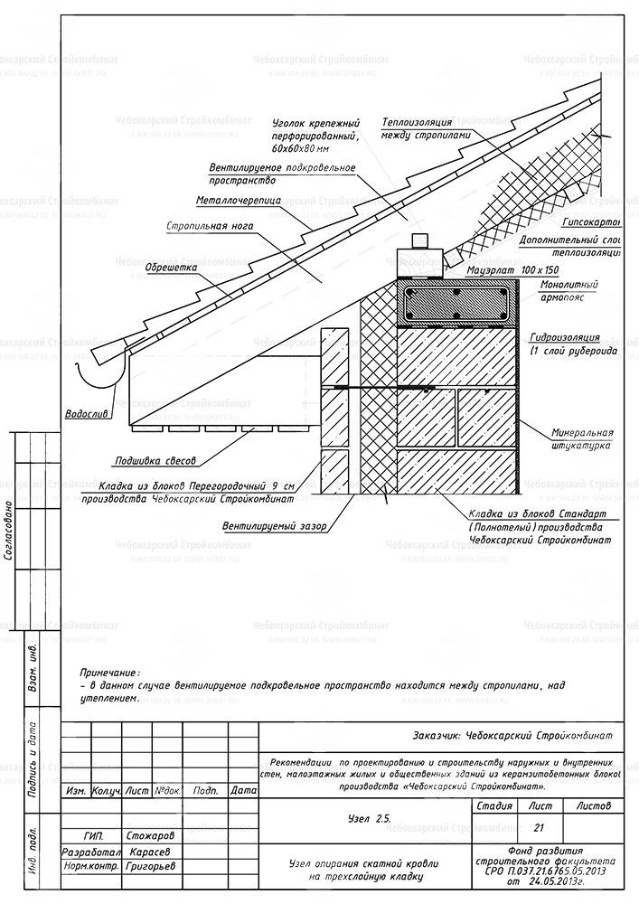 Чертежи монолитных домов из керамзитобетона пластификаторы для бетона купить в леруа мерлен цена
